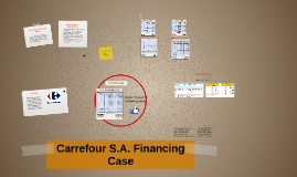 Copy of Carrefour S.A. Financing Case