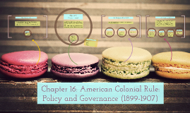 Chapter 16: American Colonial Rule: Policy and Governance (1
