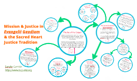 Mission & Justice in Evangelii Gaudium & the Sacred Heart Justice Tradition