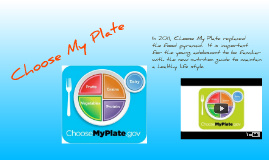 Copy of Choose My Plate