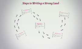 how to write a scary story class activities by haley hanna on prezi writing a strong lead
