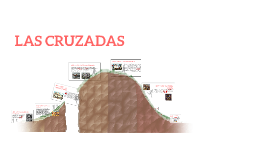LINEA DE TIEMPO SOBRE LAS CRUZADAS
