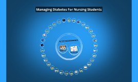 Copy of Managing Diabetes For Nursing Students