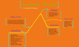 Everyday use plot graph by aleezah masood on prezi ccuart Gallery