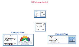 KSD Technology Standards