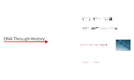 Bio DNA timeline