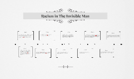 Race in The Invisible Man