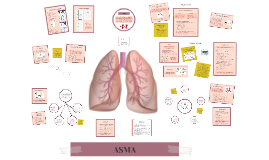 Copy of ASMA