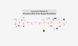 American History II: Reconstruction to the Reagan Revolution