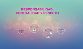 RESPONSABILIDAD, PUNTUALIDAD Y RESPETO