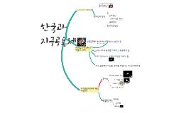 한국과 지구공동체