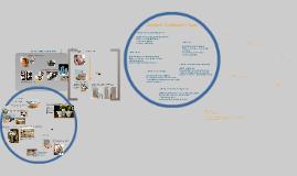 Copy of Ceramics Vocabulary