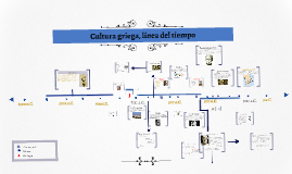 Línea del tiempo, cultura griega