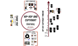 Hip-Hop and Copyright: A Brief History