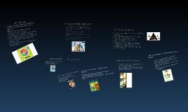 Evolution of the Food Guide Timeline