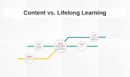 Content vs. Lifelong Learning