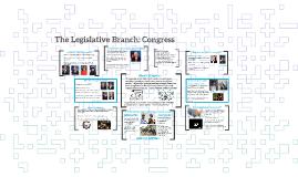 The Legislative Branch: Congress