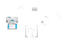 SocialCRM: atención a clientes con redes sociales