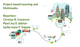 Copy of Project-based Learning and Multimedia
