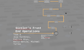 Sizzler's Front End Operations