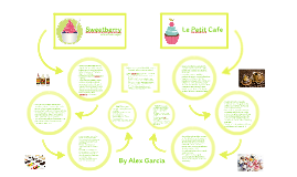 Sweetberry and le petit café
