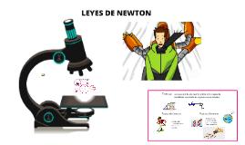 Copy of LEYES DE NEWTON