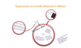 Copy of Suppression of Catholic Education in México