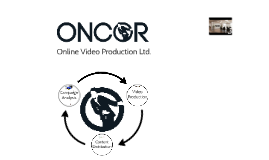 Copy of Video Production