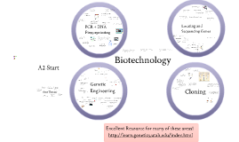 Biotechnology (IB and A2)