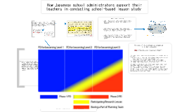How Japanese school administrators support their teachers in conducting school-based lesson study