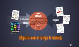 Copy of La infografía como estrategia de enseñanza