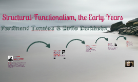 Structural-Functionalism: The Early Years