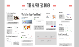 Copy of HAPPINESS INDEX
