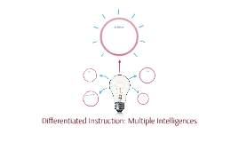 Differentiated Instruction: Multiple Intelligences