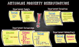 Aktualne projekty rekrutacyjne