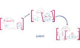 Copy of Copy of Copy of 장수영