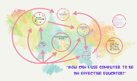 """""""HOW CAN I USE COMPUTER TO BE AN EFFECTIVE EDUCATOR?"""""""