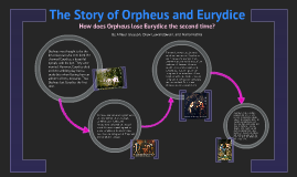 The Story of Orpheus and Eurydice