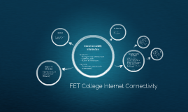 FET College Internet Connectivity