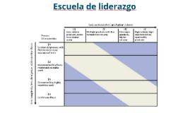 Copy of Product Process Matrix