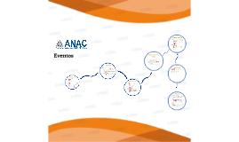 Eventos ANAC
