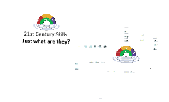 21st Cenury Skills: What Are They?