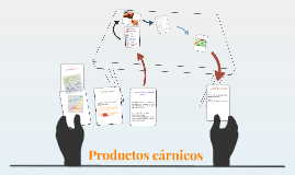 Productos cárnicos Aaron Arrieta