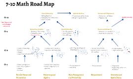 Copy of 7-10 Road Map