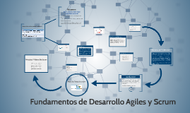 Copy of Fundamentos de Desarrollo Agiles y Scrum