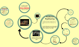 Copy of Audience Positioning