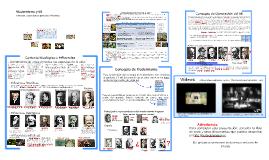 Modernismo y 98_2; Concepto