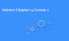 Science Chapter 14 Lesson 3
