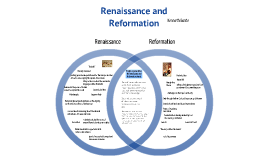 Copy of Renaissance and Reformation Venn Diagram
