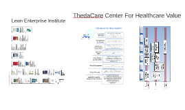 ThedaCare Center & Lean Enterprise Institute Collaboration